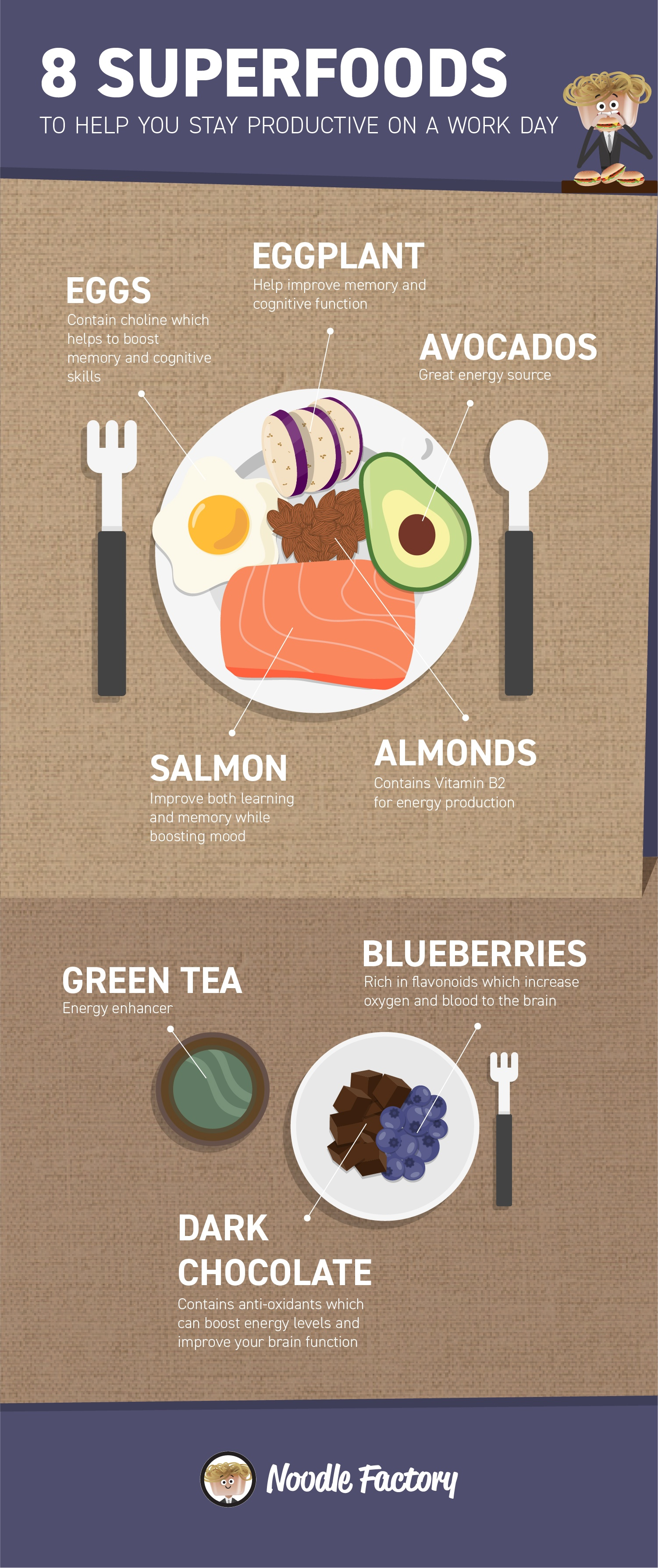 8-superfoods
